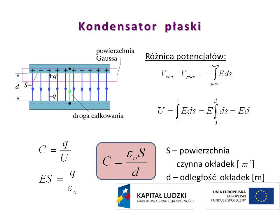 Kondensator płaski Różnica potencjałów: S – powierzchnia czynna okładek [ ] d – odległość okładek [m]